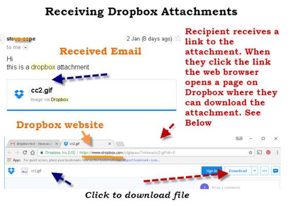 Receiving-Dropbox-Attachments