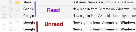gmail-read-unread-messages