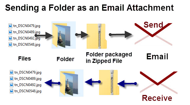 send-folder-email-attachment